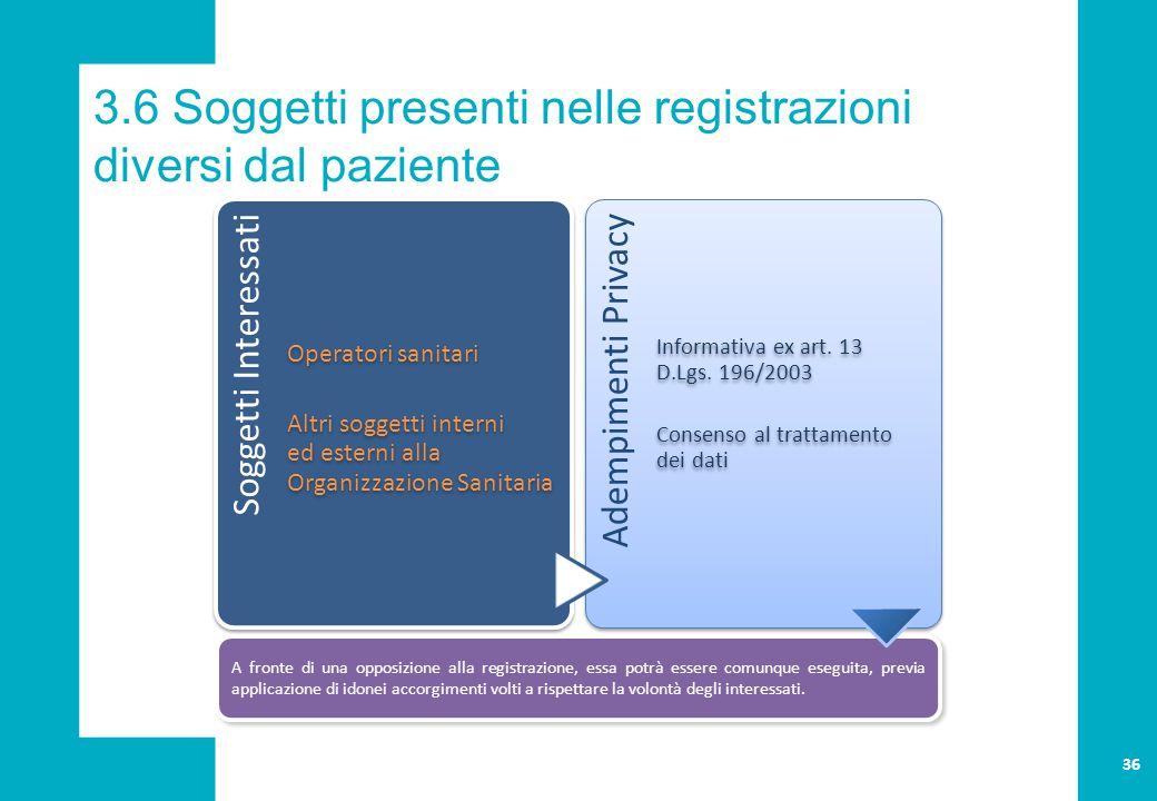 3.6 Soggetti presenti nelle registrazioni diversi dal paziente Nell'ipotesi di impossibilità di acquisire il consenso:  Autorizzazione Garante n.