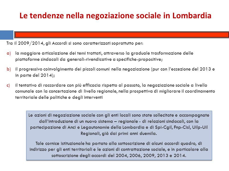 La negoziazione sociale in Lombardia nel 2014: l'addizionale Irpef e la progressività fiscale Addizionale IrpefSoglia Esenzione 201420132012201420132012 Casiinc.