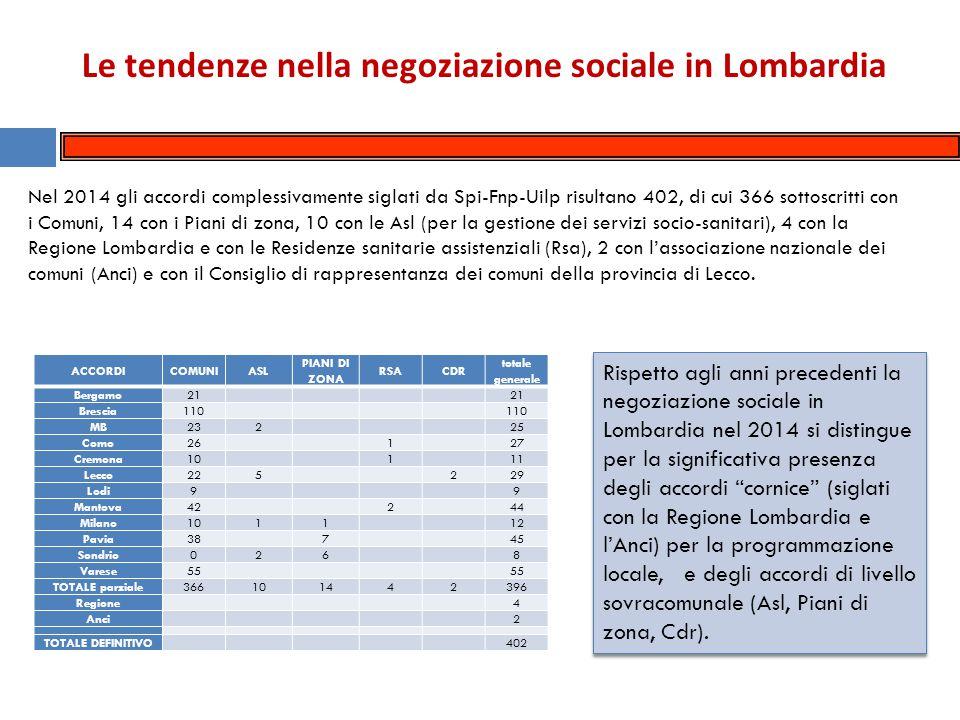 Le tendenze nella negoziazione sociale in Lombardia Gli accordi siglati da Spi-Fnp-Uilp con le amministrazioni comunali durante il 2014, e presenti nella banca dati lombarda della negoziazione sociale, risultano 366.