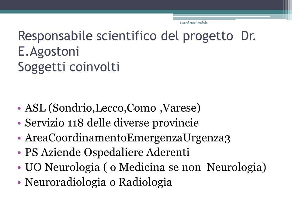 Responsabile scientifico del progetto Dr. E.Agostoni Soggetti coinvolti ASL (Sondrio,Lecco,Como,Varese) Servizio 118 delle diverse provincie AreaCoord