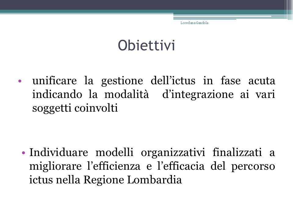 Obiettivi unificare la gestione dell'ictus in fase acuta indicando la modalità d'integrazione ai vari soggetti coinvolti Individuare modelli organizza