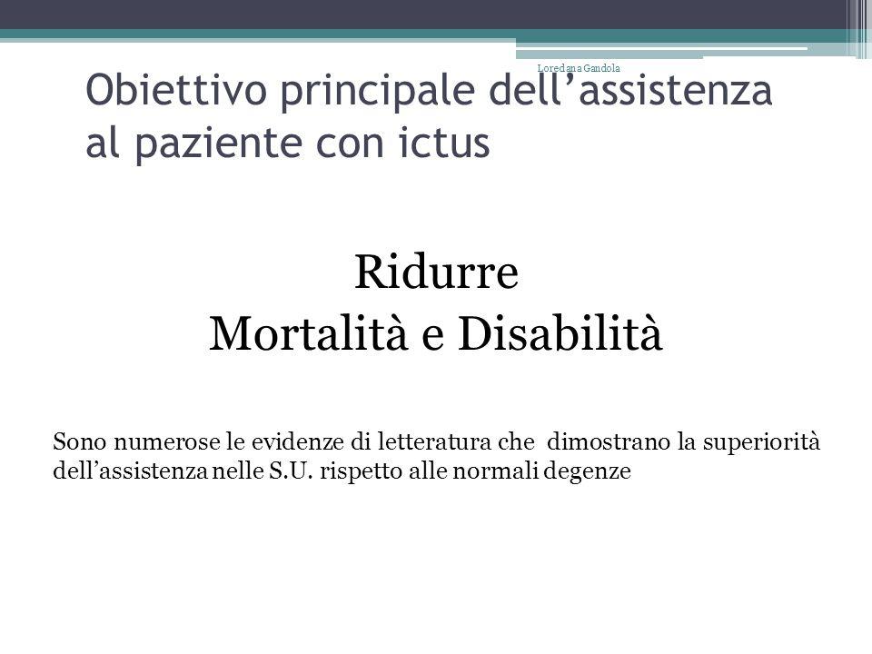 Obiettivo principale dell'assistenza al paziente con ictus Ridurre Mortalità e Disabilità Sono numerose le evidenze di letteratura che dimostrano la s