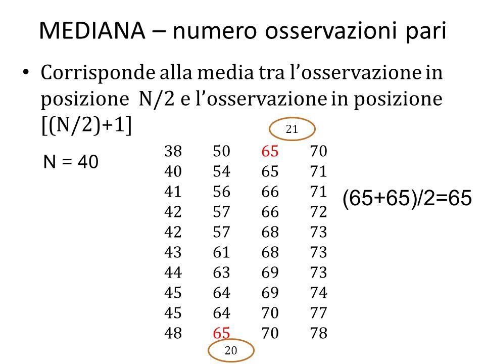 Corrisponde alla media tra l'osservazione in posizione N/2 e l'osservazione in posizione [(N/2)+1] MEDIANA – numero osservazioni pari 38506570 40546571 41566671 42576672 42576873 43616873 44636973 45646974 45647077 48657078 (65+65)/2=65 20 21 N = 40