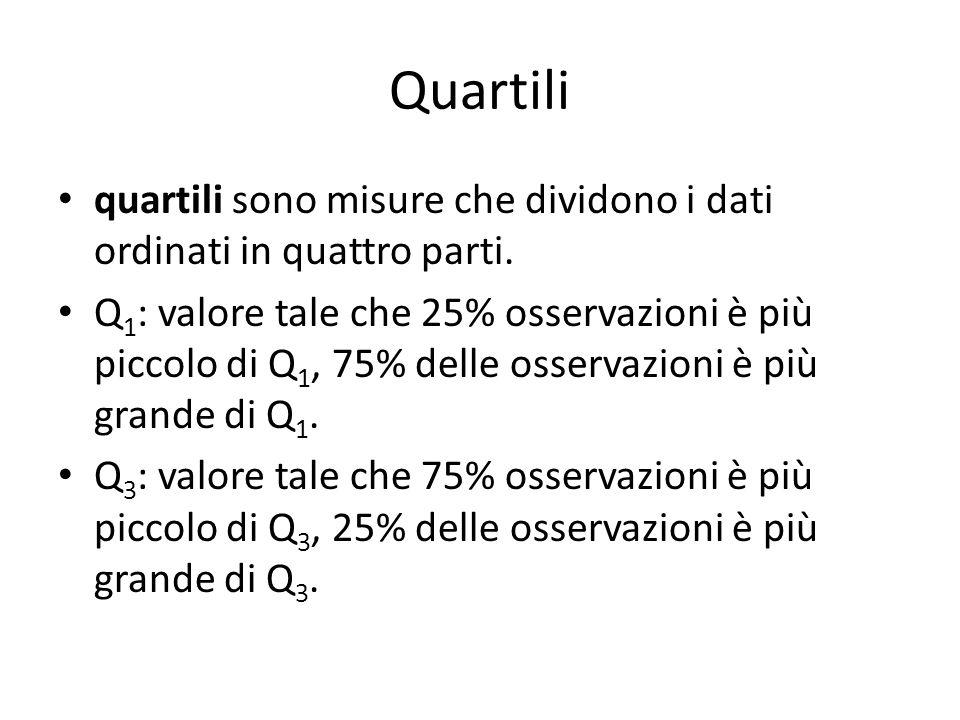 Quartili quartili sono misure che dividono i dati ordinati in quattro parti.