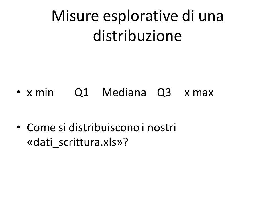 Misure esplorative di una distribuzione x min Q1 Mediana Q3 x max Come si distribuiscono i nostri «dati_scrittura.xls»