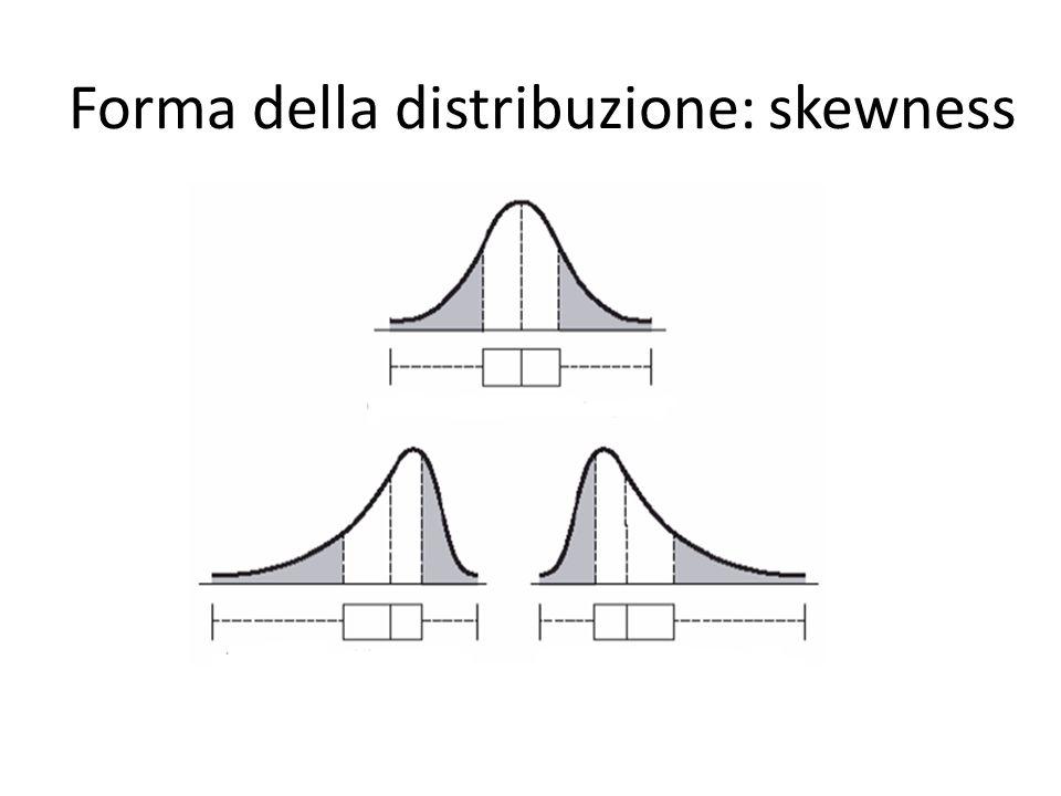 Forma della distribuzione: skewness