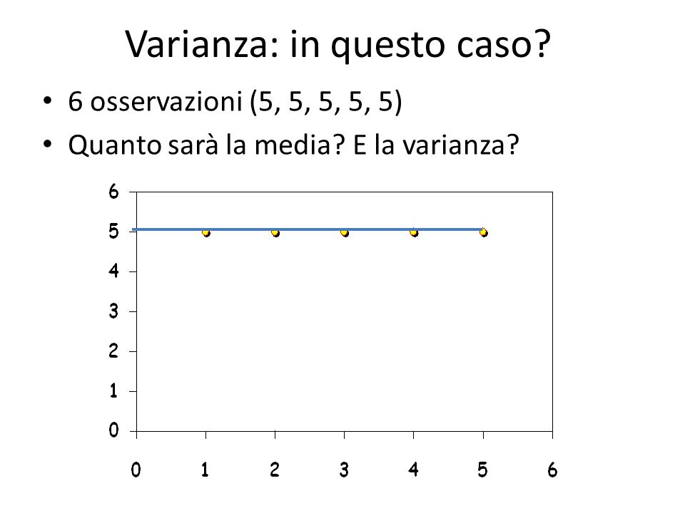 Varianza: in questo caso 6 osservazioni (5, 5, 5, 5, 5) Quanto sarà la media E la varianza