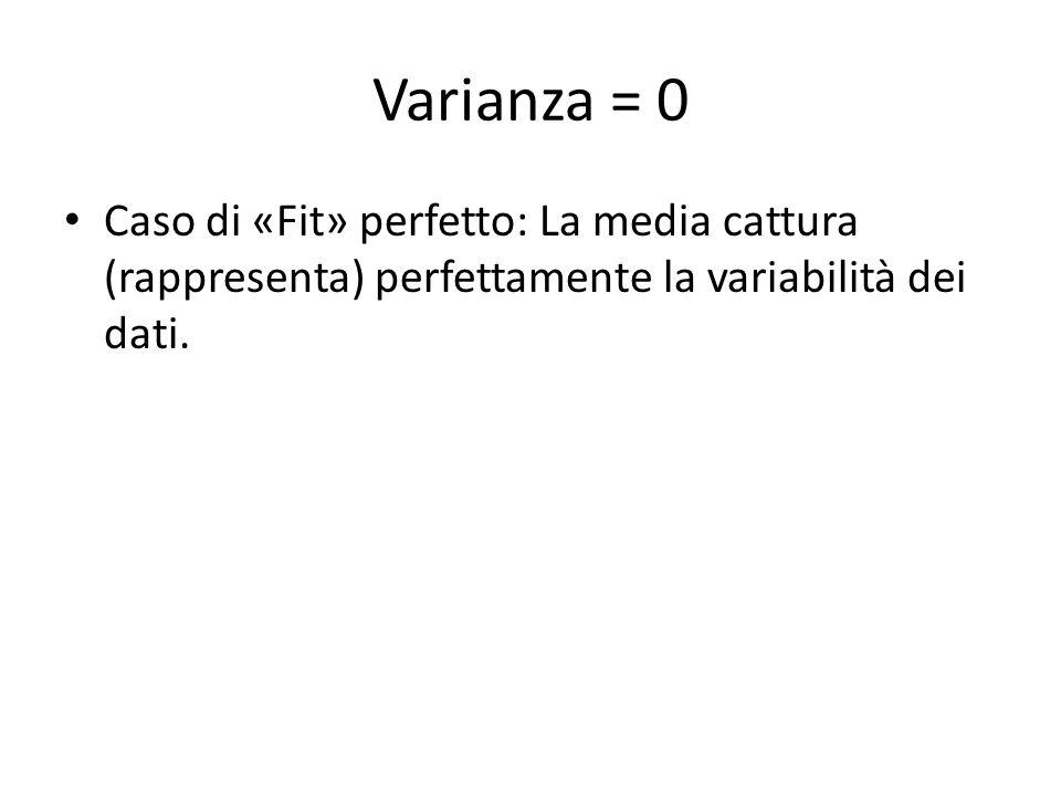 Varianza = 0 Caso di «Fit» perfetto: La media cattura (rappresenta) perfettamente la variabilità dei dati.