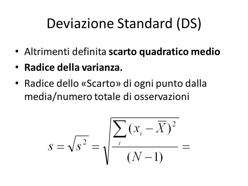 Deviazione Standard (DS) Altrimenti definita scarto quadratico medio Radice della varianza.