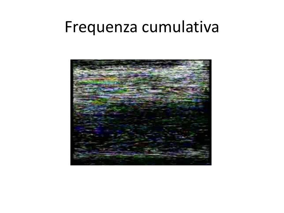 somma della frequenza delle osservazioni con valore inferiore o uguale al valore considerato.