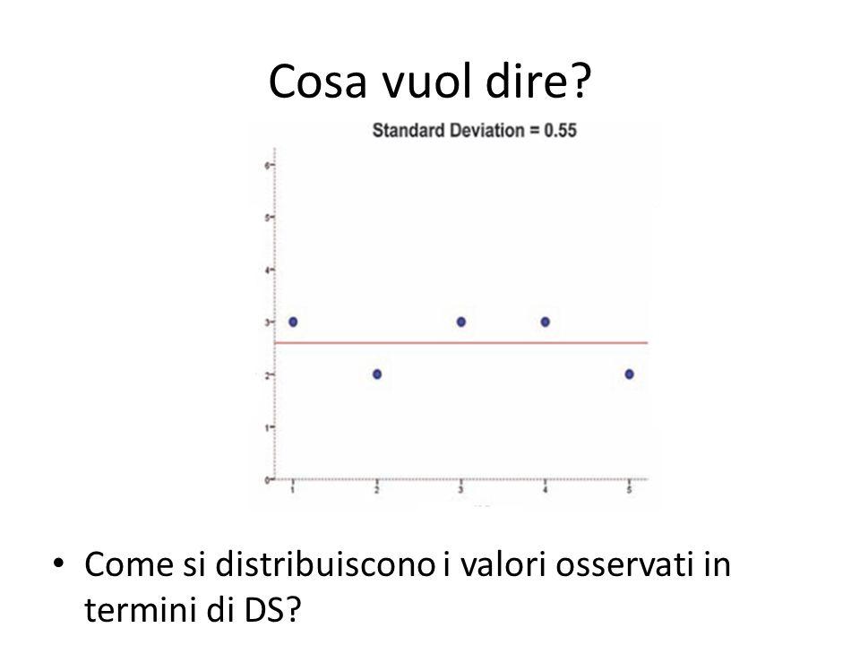 Cosa vuol dire Come si distribuiscono i valori osservati in termini di DS