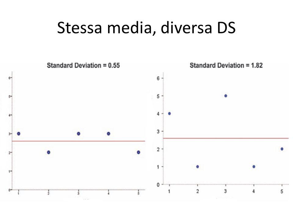 Stessa media, diversa DS