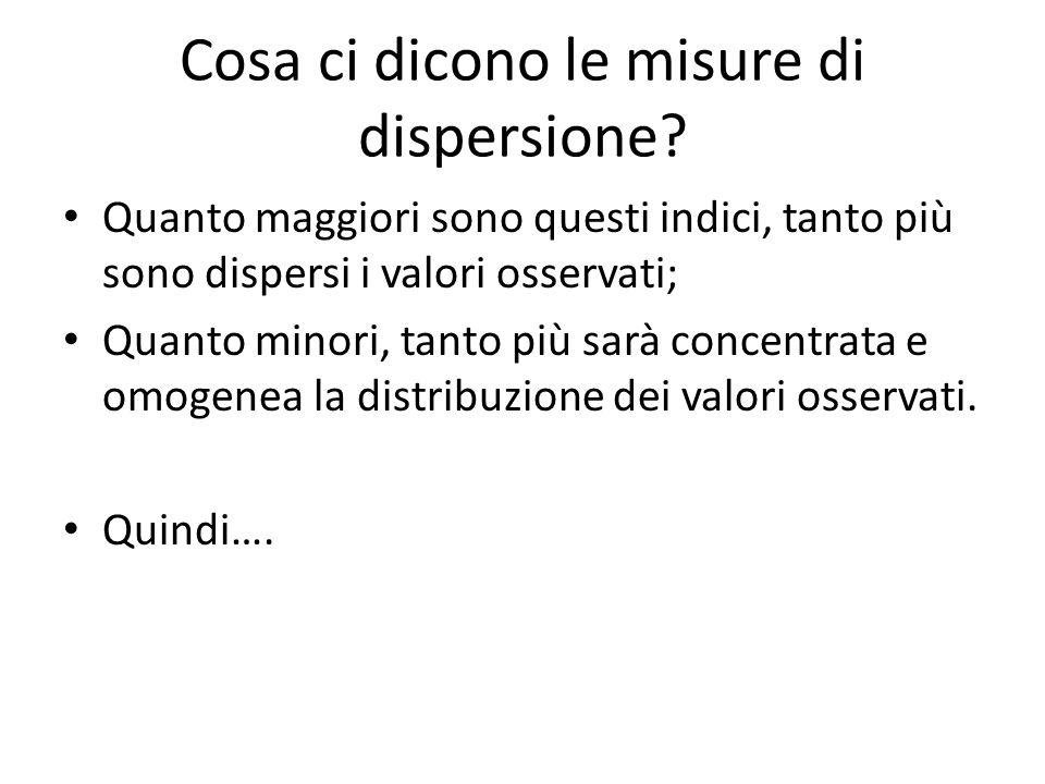 Cosa ci dicono le misure di dispersione.