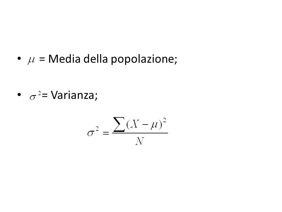 = Media della popolazione; = Varianza;