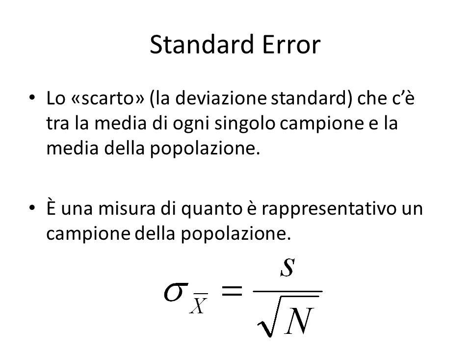 Standard Error Lo «scarto» (la deviazione standard) che c'è tra la media di ogni singolo campione e la media della popolazione.