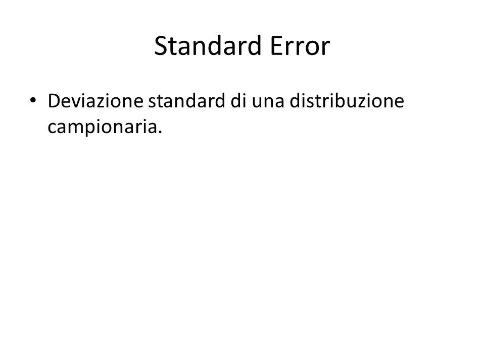 Standard Error Deviazione standard di una distribuzione campionaria.