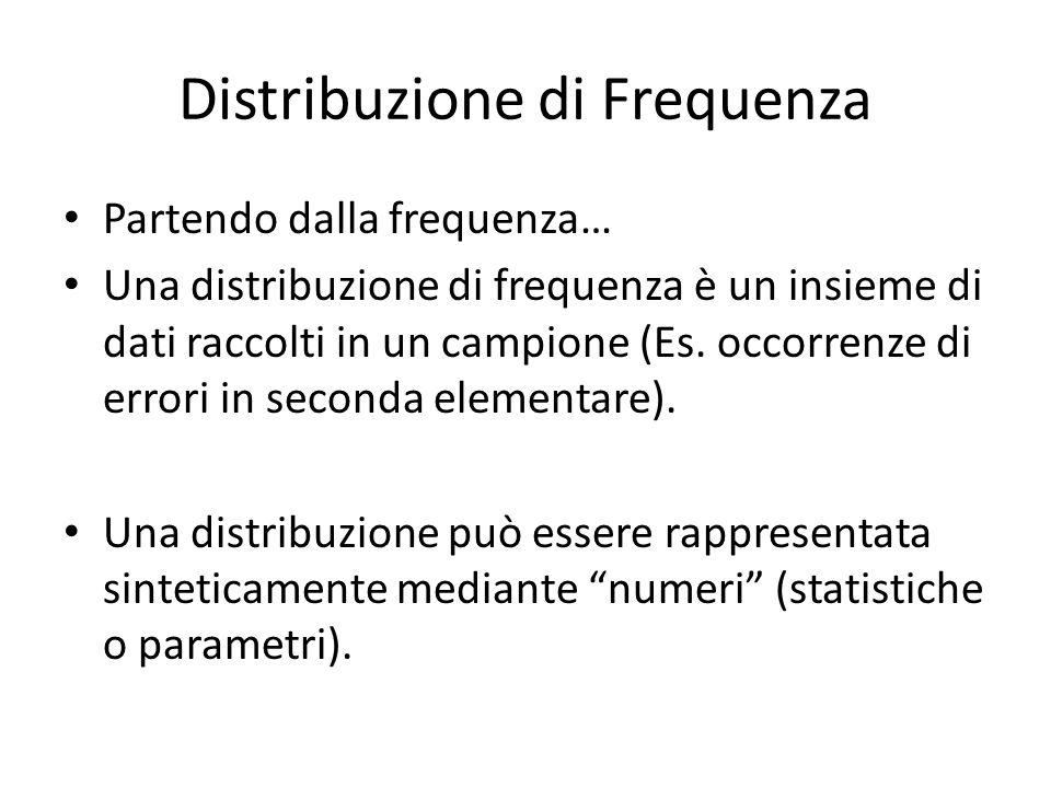 Distribuzione di Frequenza Partendo dalla frequenza… Una distribuzione di frequenza è un insieme di dati raccolti in un campione (Es.