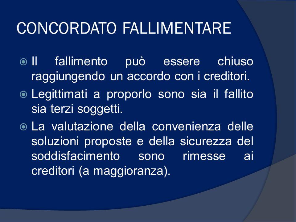 CONCORDATO FALLIMENTARE  Il fallimento può essere chiuso raggiungendo un accordo con i creditori.