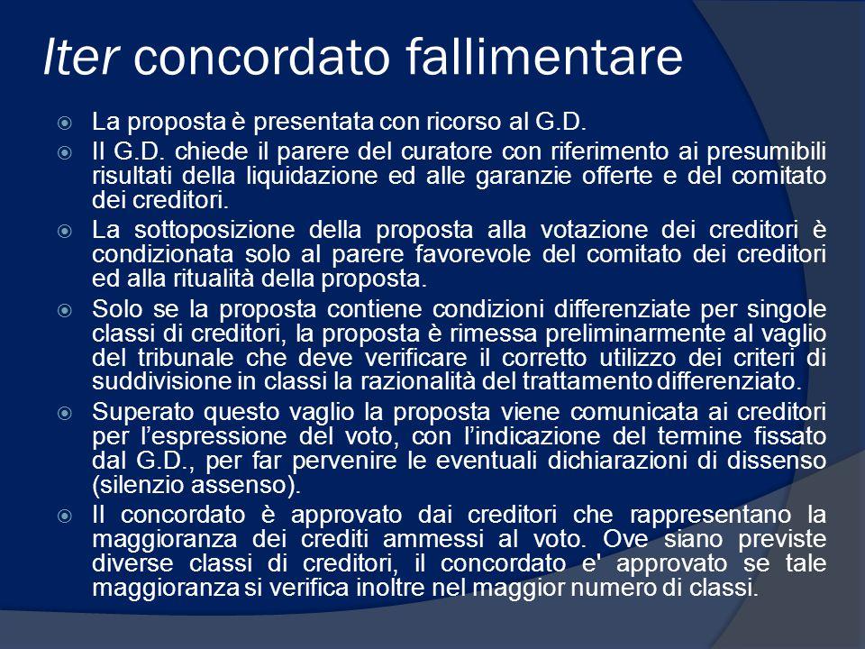Iter concordato fallimentare  La proposta è presentata con ricorso al G.D.