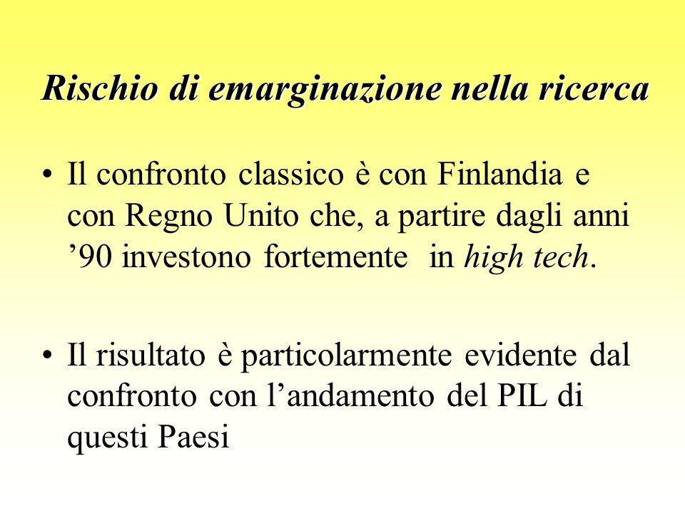 Il confronto classico è con Finlandia e con Regno Unito che, a partire dagli anni '90 investono fortemente in high tech.