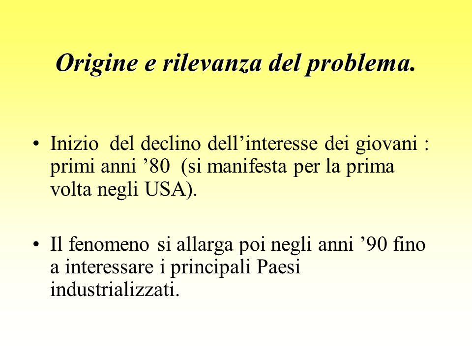 Origine e rilevanza del problema Origine e rilevanza del problema. Inizio del declino dell'interesse dei giovani : primi anni '80 (si manifesta per la