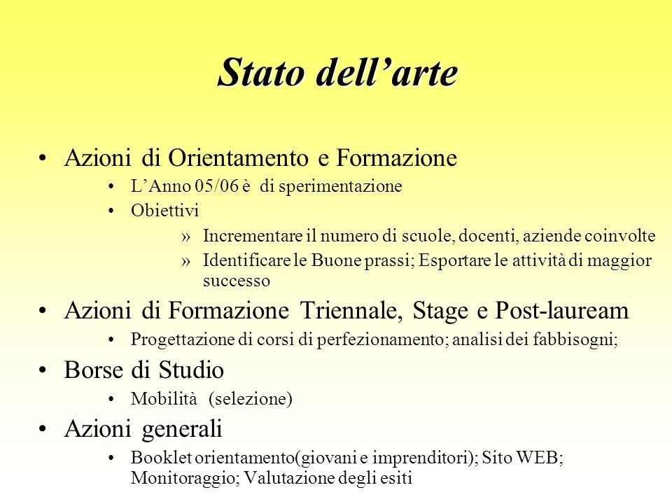 Stato dell'arte Stato dell'arte Azioni di Orientamento e Formazione L'Anno 05/06 è di sperimentazione Obiettivi »Incrementare il numero di scuole, doc