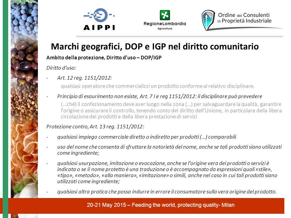 20-21 May 2015 – Feeding the world, protecting quality- Milan Marchi geografici, DOP e IGP nel diritto comunitario Ambito della protezione, Diritto d'uso – DOP/IGP Diritto d'uso: -Art.