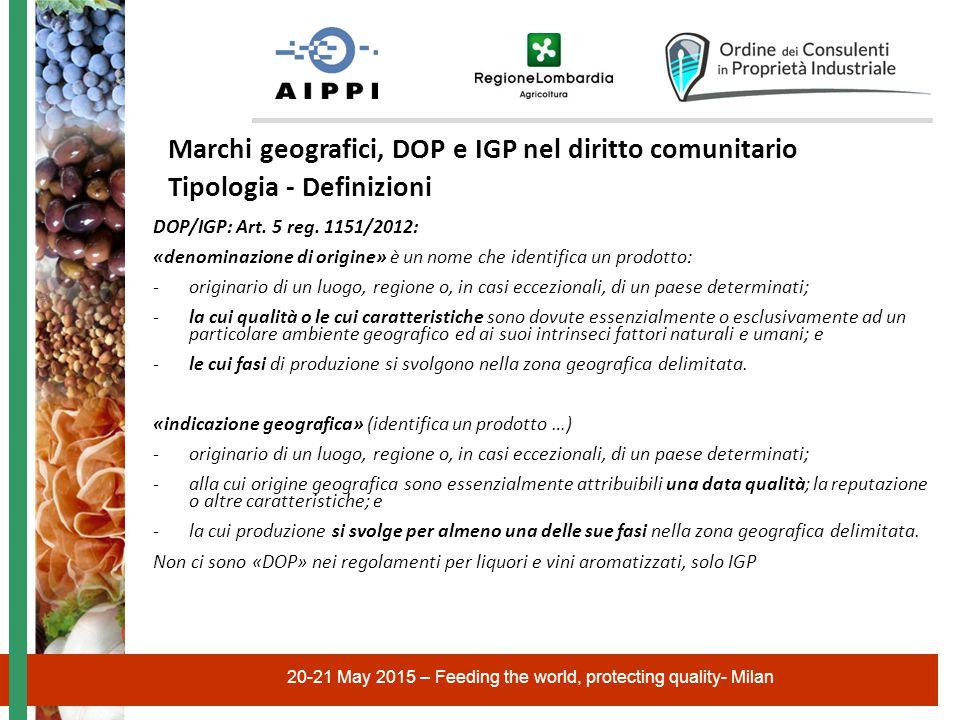 20-21 May 2015 – Feeding the world, protecting quality- Milan Marchi geografici, DOP e IGP nel diritto comunitario Tipologia - Definizioni DOP/IGP: Art.