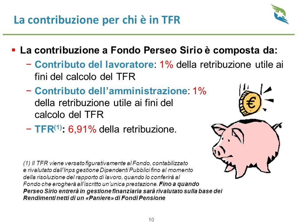La contribuzione per chi è in TFR  La contribuzione a Fondo Perseo Sirio è composta da: −Contributo del lavoratore: 1% della retribuzione utile ai fi