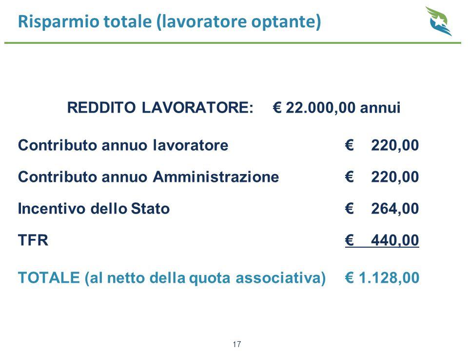 REDDITO LAVORATORE: € 22.000,00 annui Contributo annuo lavoratore€ 220,00 Contributo annuo Amministrazione € 220,00 Incentivo dello Stato€ 264,00 TFR€