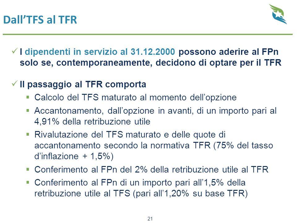 Dall'TFS al TFR I dipendenti in servizio al 31.12.2000 possono aderire al FPn solo se, contemporaneamente, decidono di optare per il TFR Il passaggio al TFR comporta  Calcolo del TFS maturato al momento dell'opzione  Accantonamento, dall'opzione in avanti, di un importo pari al 4,91% della retribuzione utile  Rivalutazione del TFS maturato e delle quote di accantonamento secondo la normativa TFR (75% del tasso d'inflazione + 1,5%)  Conferimento al FPn del 2% della retribuzione utile al TFR  Conferimento al FPn di un importo pari all'1,5% della retribuzione utile al TFS (pari all'1,20% su base TFR) 21