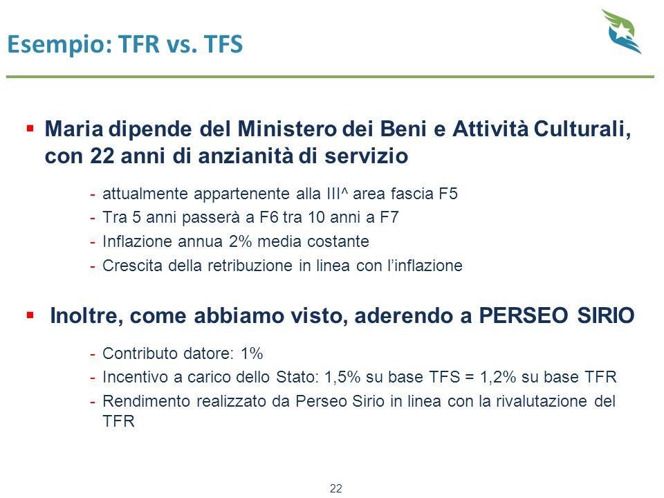 Esempio: TFR vs. TFS  Maria dipende del Ministero dei Beni e Attività Culturali, con 22 anni di anzianità di servizio -attualmente appartenente alla