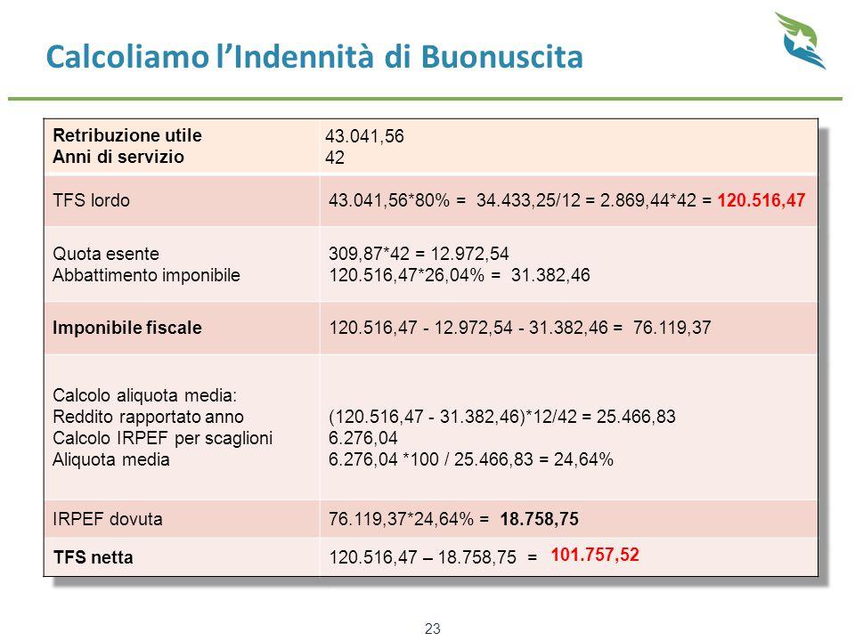 Calcoliamo l'Indennità di Buonuscita 23 101.757,52