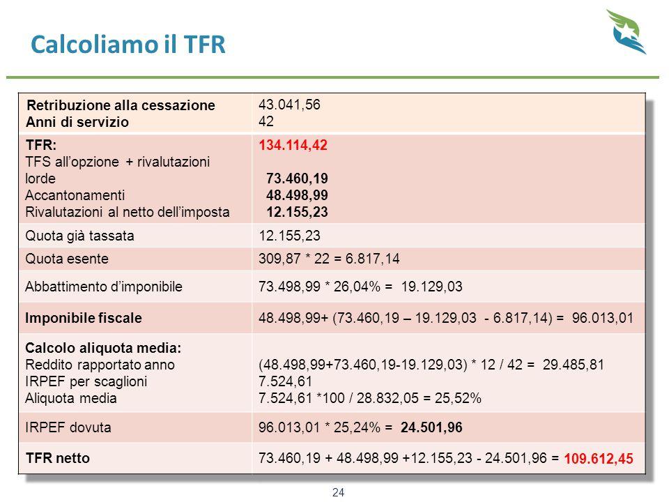Calcoliamo il TFR 24 109.612,45