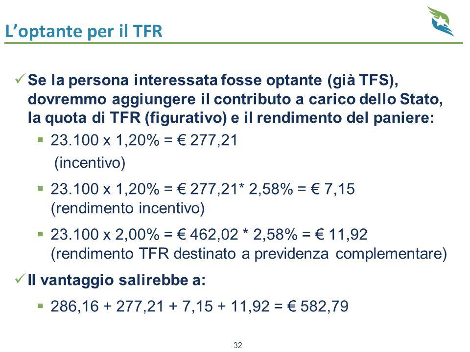 L'optante per il TFR Se la persona interessata fosse optante (già TFS), dovremmo aggiungere il contributo a carico dello Stato, la quota di TFR (figurativo) e il rendimento del paniere:  23.100 x 1,20% = € 277,21 (incentivo)  23.100 x 1,20% = € 277,21* 2,58% = € 7,15 (rendimento incentivo)  23.100 x 2,00% = € 462,02 * 2,58% = € 11,92 (rendimento TFR destinato a previdenza complementare) Il vantaggio salirebbe a:  286,16 + 277,21 + 7,15 + 11,92 = € 582,79 32