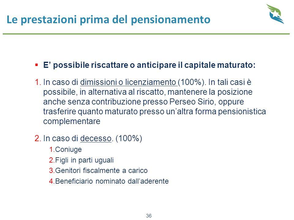 Le prestazioni prima del pensionamento  E' possibile riscattare o anticipare il capitale maturato: 1.In caso di dimissioni o licenziamento (100%). In