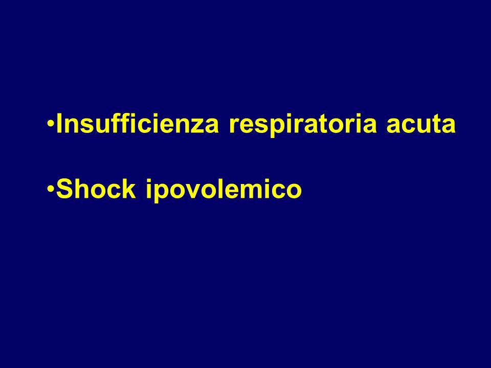 Insufficienza respiratoria acuta Shock ipovolemico