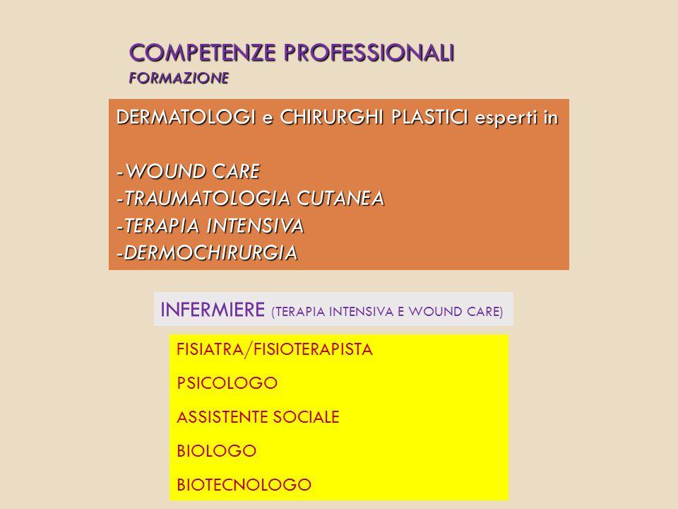 DERMATOLOGI e CHIRURGHI PLASTICI esperti in -WOUND CARE -TRAUMATOLOGIA CUTANEA -TERAPIA INTENSIVA -DERMOCHIRURGIA COMPETENZE PROFESSIONALI FORMAZIONE