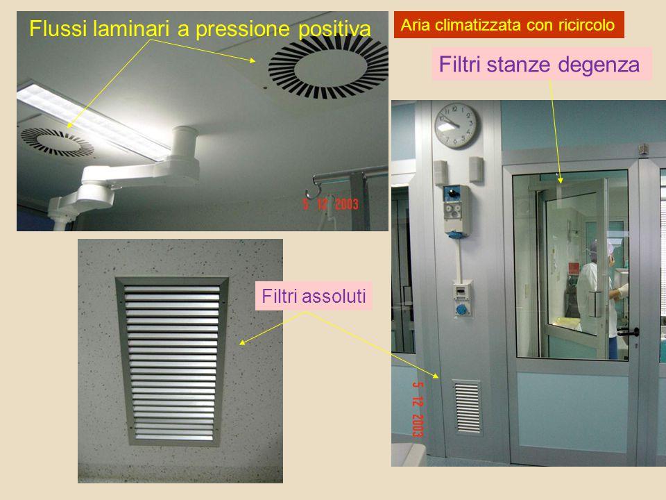Flussi laminari a pressione positiva Filtri assoluti Filtri stanze degenza Aria climatizzata con ricircolo