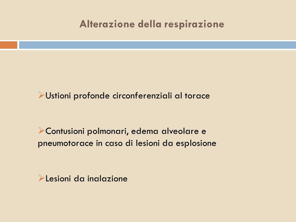 Alterazione della respirazione  Ustioni profonde circonferenziali al torace  Contusioni polmonari, edema alveolare e pneumotorace in caso di lesioni