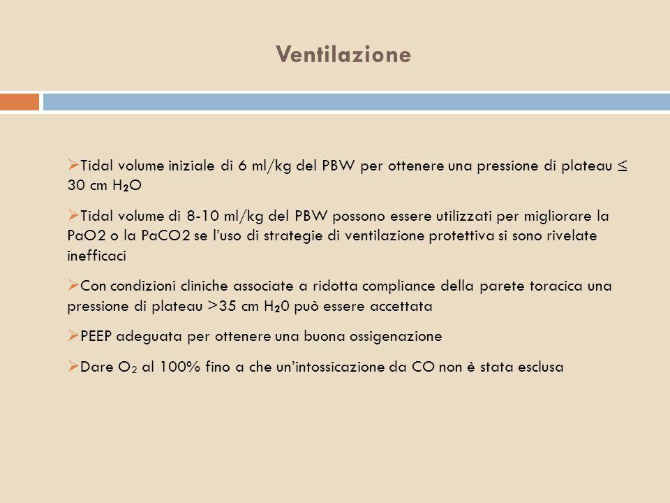 Ventilazione  Tidal volume iniziale di 6 ml/kg del PBW per ottenere una pressione di plateau ≤ 30 cm H 2 O  Tidal volume di 8-10 ml/kg del PBW posso