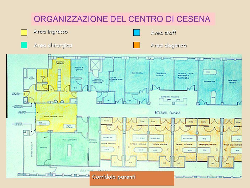 ORGANIZZAZIONE DEL CENTRO DI CESENA Area ingresso Area chirurgica Area staff Area degenza Corridoio parenti