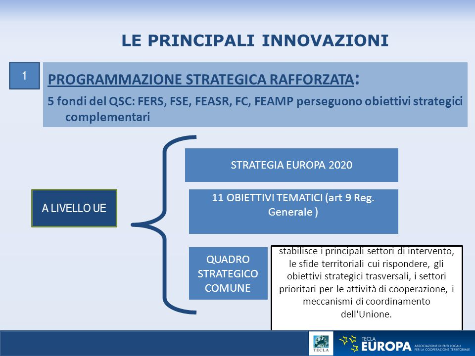 14 PROGRAMMAZIONE STRATEGICA RAFFORZATA : 5 fondi del QSC: FERS, FSE, FEASR, FC, FEAMP perseguono obiettivi strategici complementari LE PRINCIPALI INN