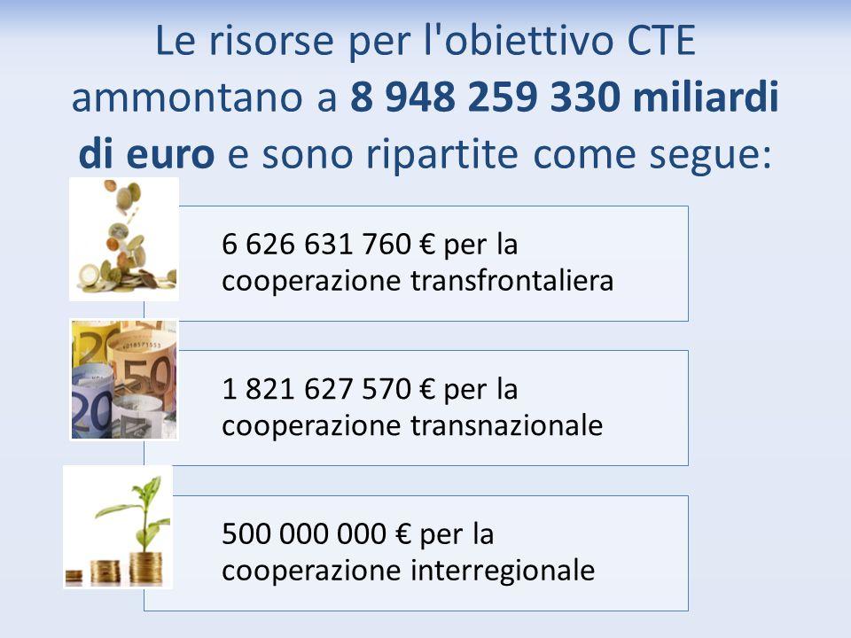 Le risorse per l'obiettivo CTE ammontano a 8 948 259 330 miliardi di euro e sono ripartite come segue: 6 626 631 760 € per la cooperazione transfronta