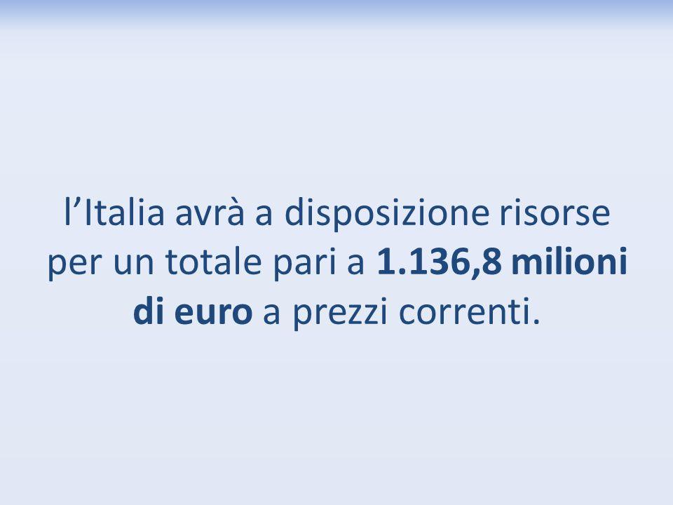 l'Italia avrà a disposizione risorse per un totale pari a 1.136,8 milioni di euro a prezzi correnti.
