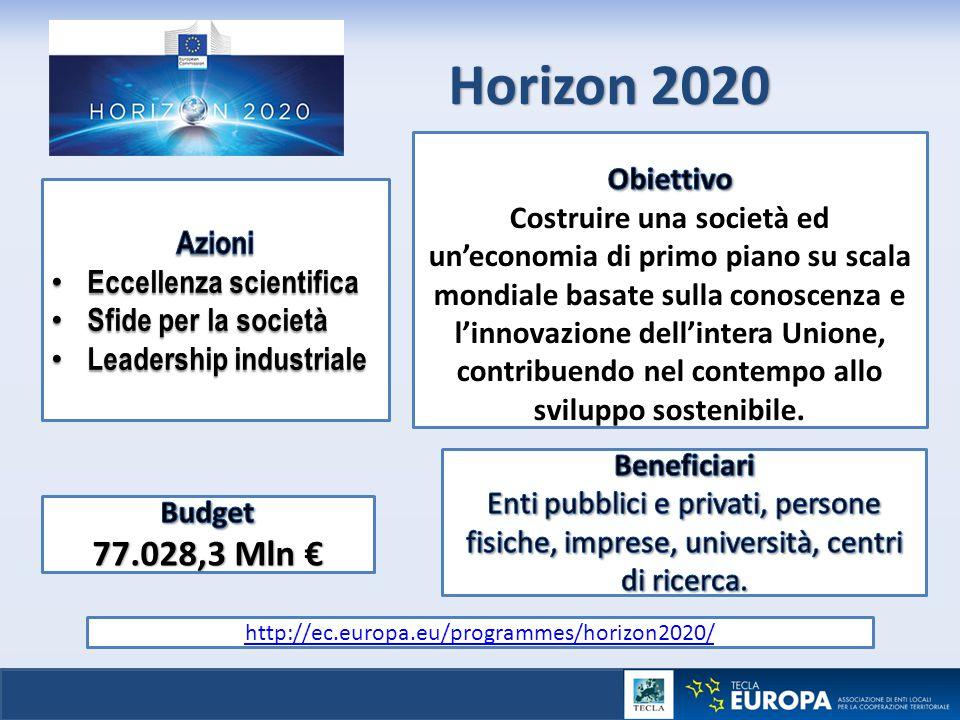 Horizon 2020 http://ec.europa.eu/programmes/horizon2020/