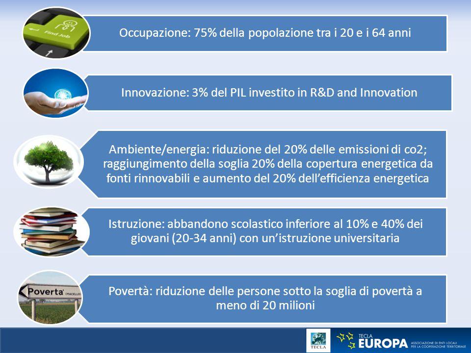 Occupazione: 75% della popolazione tra i 20 e i 64 anni Innovazione: 3% del PIL investito in R&D and Innovation Ambiente/energia: riduzione del 20% de