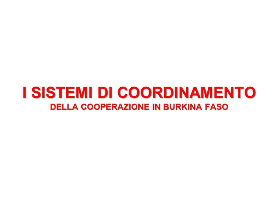 I SISTEMI DI COORDINAMENTO DELLA COOPERAZIONE IN BURKINA FASO