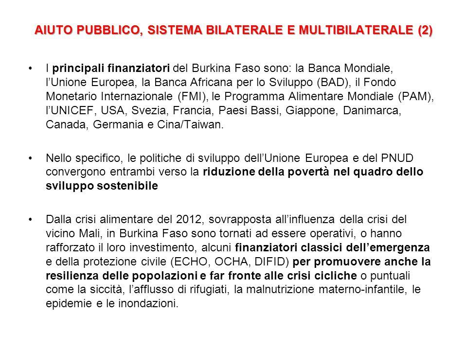 AIUTO PUBBLICO, SISTEMA BILATERALE E MULTIBILATERALE (2) I principali finanziatori del Burkina Faso sono: la Banca Mondiale, l'Unione Europea, la Banc