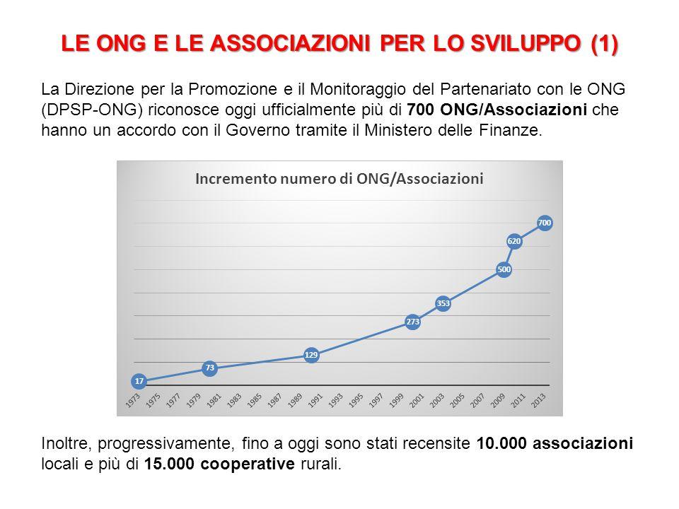 LE ONG E LE ASSOCIAZIONI PER LO SVILUPPO (2) L'investimento complessivo delle ONG/AS nel 2013 è stato di 122.000.000 € e quello previsto per il 2014 è di 134.000.000 € con un incremento medio del 10,54% negli ultimi 4 anni.